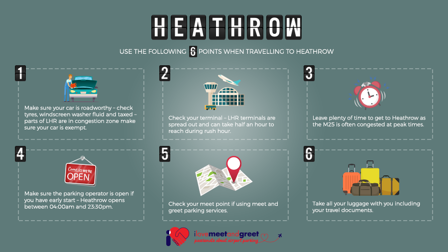 heathrow step by step guide to hassle free parking